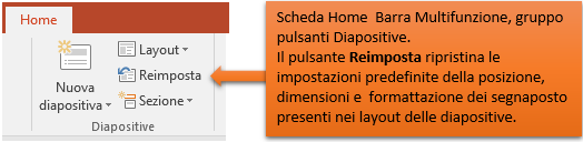 PowerPoint diapositive | Pulsante Reimposta
