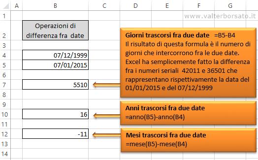 Le funzioni excel giorno mese anno e frazione anno calcolare giorni mesi e anni fra due date - Anni mesi giorni gemelli diversi ...