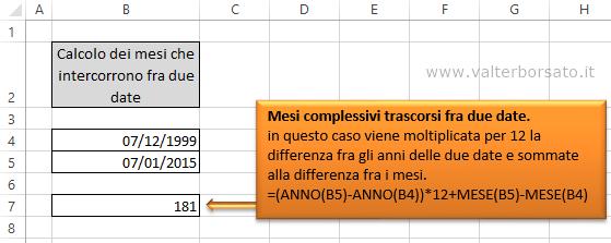 wholesale dealer fce78 66ad3 Le Funzioni Excel GIORNO, MESE, ANNO e FRAZIONE.ANNO ...