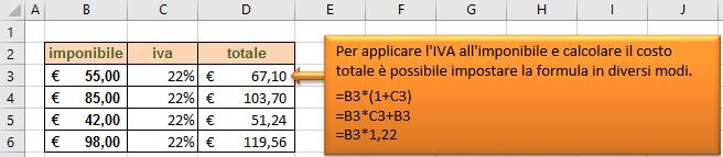 Come si calcola lo sconto applicato