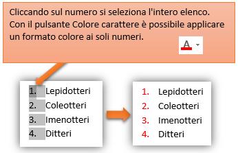 WORD elenchi puntati e numerati | formattazione elenco numerato, elenco puntato